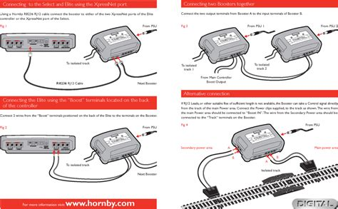 100 wiring diagram for hornby charles cooper u0027s