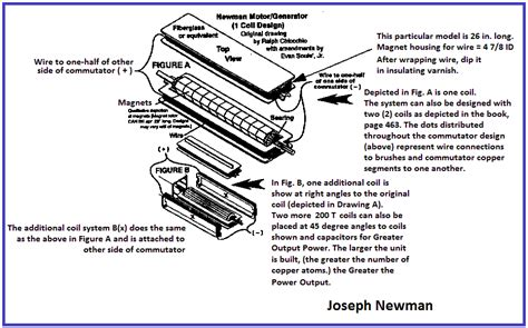 newman motor wiring diagram images diagram sle and