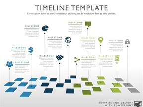 product timeline template timeline template my product roadmap