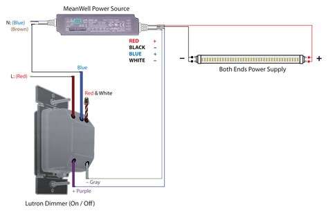7 dimming ballast wiring diagram dimming