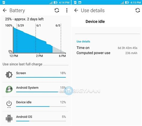 Fast Charger Charging Asus Zenfone 2 3 Go 9volt Original asus zenfone max review big battery small charger