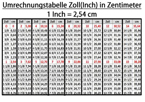 converter zoll cm 28 in cm 28 inches to centimeters converter 28 in to cm