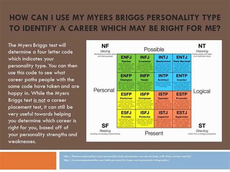 printable version of myers briggs myers briggs personality test bed mattress sale
