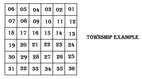 section township range to lat long trsfile to latitude longitude