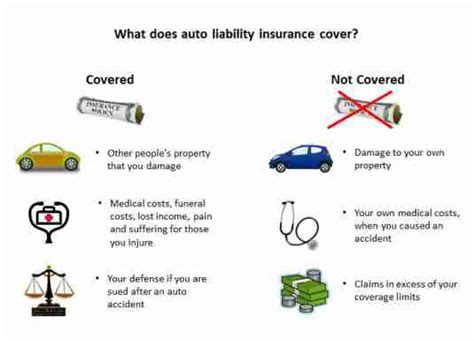 does house insurance cover personal injury does house insurance cover personal injury 28 images