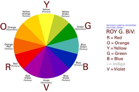 what is blues complementary color 3 steps to choosing the best presentation colors