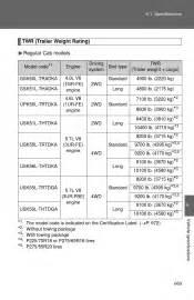 Toyota Tundra Towing Capacity Chart 2014 Toyota Tundra Towing Capacity Chart Auto Car Specs