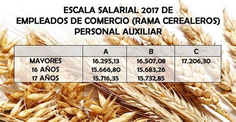 upsra escala salarial enero 2016 upsra salario 2016 autos post
