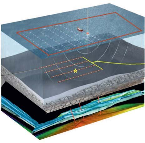 geo expro seismic imaging technology part iv