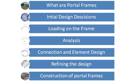 portal frame design to eurocode 3 portal frame plastic design to eurocode