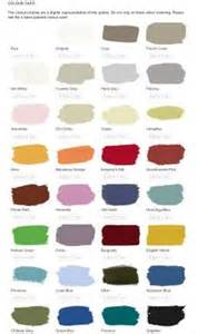 1000 ideas about colour chart on pinterest galleries