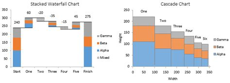 Paired Waterfall Chart Peltier Tech Blog Stacked Waterfall Template