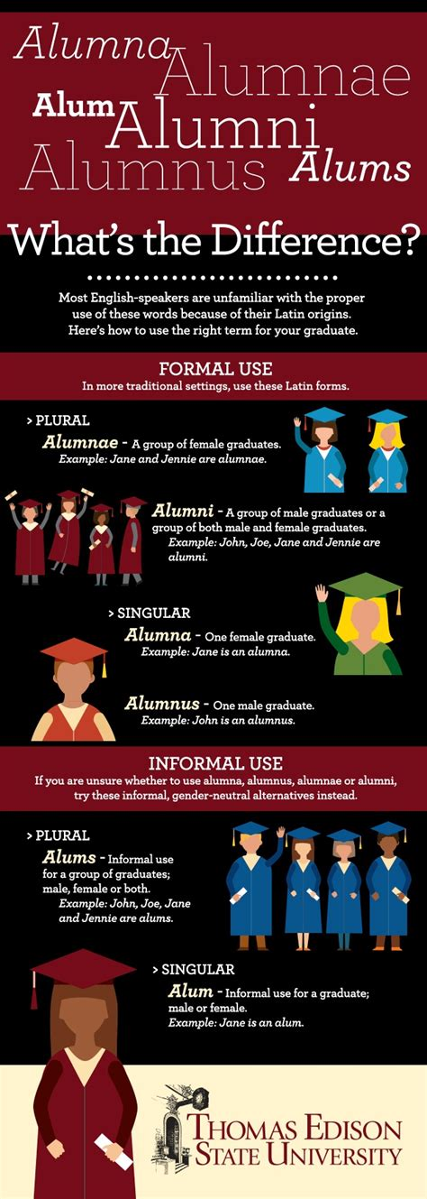 can i use my gi bill to buy a house alumni alumnae alumnus alumna what s the difference infographic