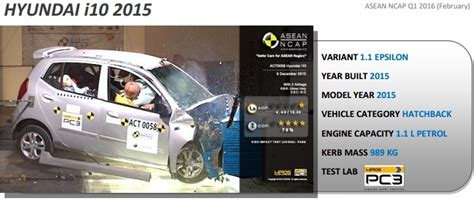 Hyundai I10 Safety Rating Asean Ncap 2015 Hyundai I10 Receives Only One In