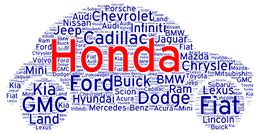 why buy a honda? buying guides w/ pros and cons