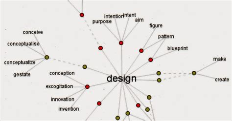 design conscious meaning design consciousness design and the crop circle enigma