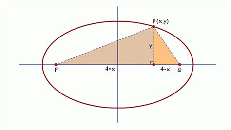 engageny diagram precalculus and advanced topics module 3 engageny