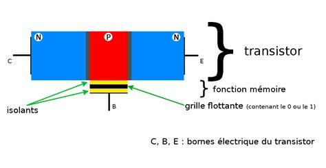 floating gate transistor animation le hollandais volant
