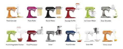 Kitchen Aid Attachments by Kitchenaid Mixer Attachments Don T Buy Before You Read