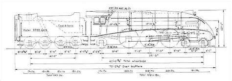 steam engine line diagram june 2013 bistrain