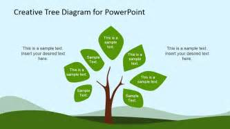 Tree Template For Powerpoint by Creative Tree Diagram Powerpoint Template Slidemodel