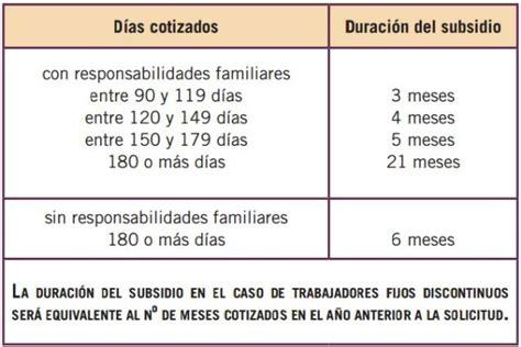 tabla de subsidio al empleo anual 2015 tabla de subsidio al empleo 2015 anual tabla subsidio al