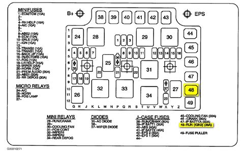 2007 saturn ion fuse box 05 saturn ion fuse box location wiring diagram with