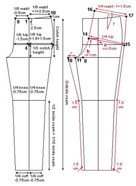 pattern of drafting kids pants drafting tutorial we ll see how the muslin i