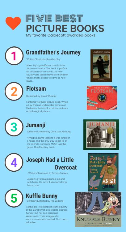 best picture books five best picture books by chie wetzel infographic