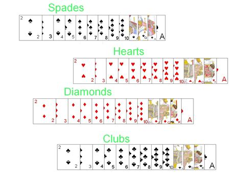Standard Deck Of Cards by The Deck Of Cards