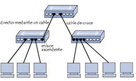 como unir cadenas en php hub ecured