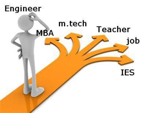 Getting Mba After Engineering Degree by Career Opportunities After Engineering Archives Pentagon