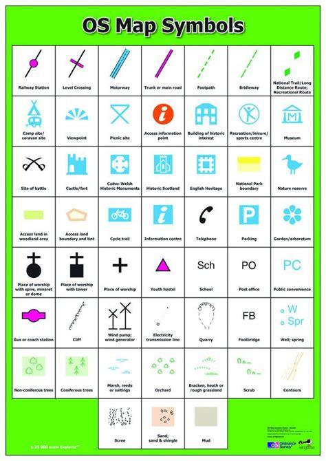 os map symbols poster map symbols os maps map skills