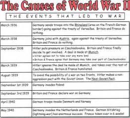 upperdarbyss world war ii