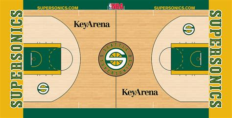 Seattle Court Search Image Seattle Supersonics Court 2008 Jpg Basketball Wiki Wikia