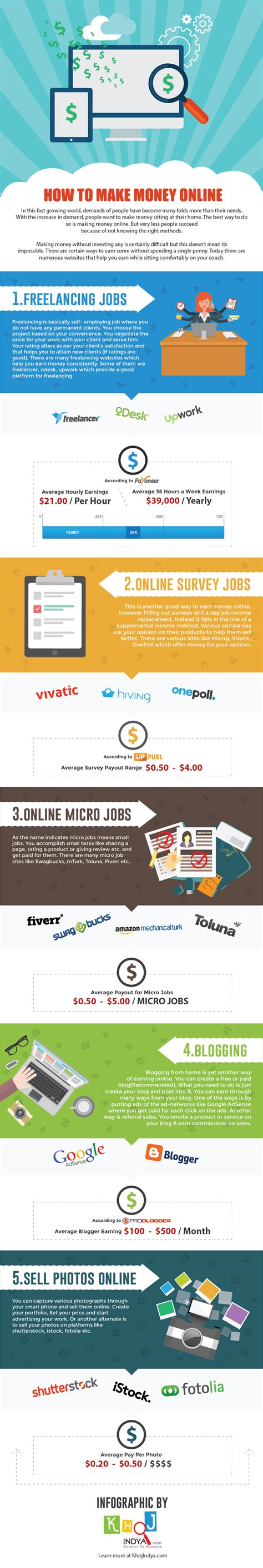 How To Make Money Online As A Graphic Designer - how to make money online infographic digital information world
