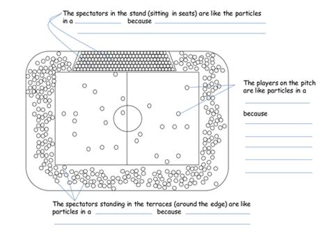 football stadium as particle model year 7 by eranade