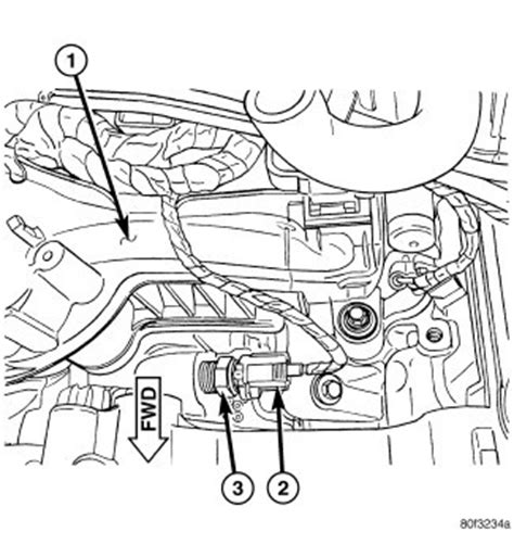 dodge charger questions where is the engine coolant