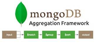 django rq tutorial mongodb aggregation framework meteor js codementor