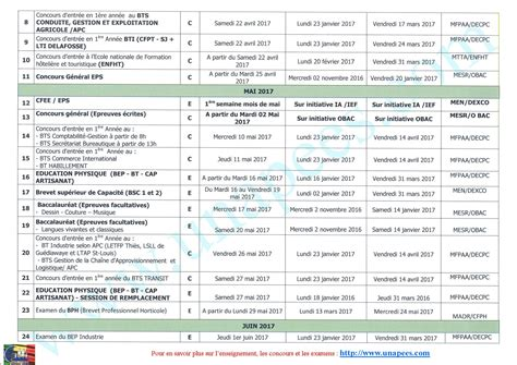 Calendrier Des Examens Calendrier G 233 N 233 Ral Des Examens Et Concours 2017 Unapees
