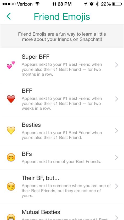what do snapchat emojis numbers mean a complete guide snapchat emojis meaning of friend list emojis trophies
