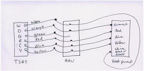 york gas furnace wiring diagram wiring diagram