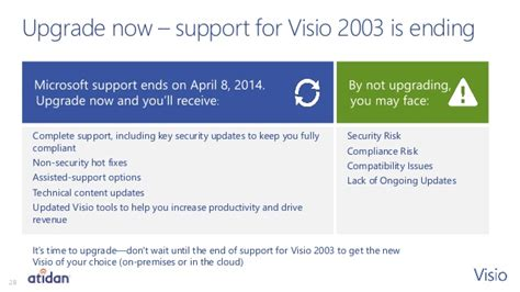 upgrade visio 2007 to 2013 upgrade to microsoft visio 2013 from atidan