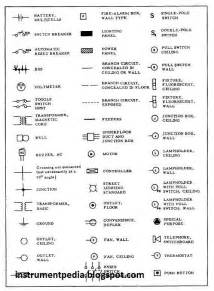 electrical schematic symbols or electrical engineer one must to read the electrical