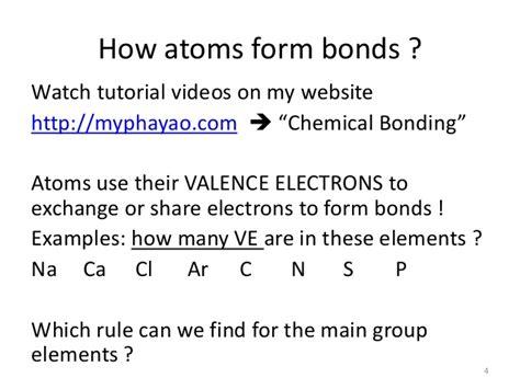pbs tutorial ionic bonding bonding in coordination complexes part 1