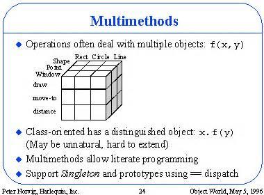 visitor pattern multimethods jmultimethod multimethods and value dispatch with java