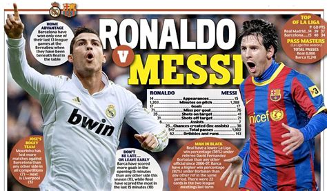Lack Side Table by Ronaldo V Messi Clash As Real Madrid Face Barcelona