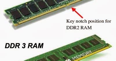 Ram Laptop Ddr3 Di Surabaya ciri memori ram yang rusak servis laptop surabaya