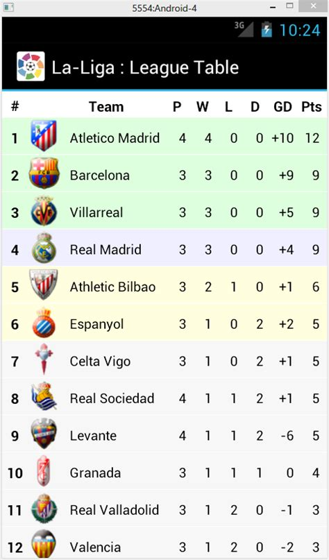 la liga results and table la liga la liga fixtures results and table