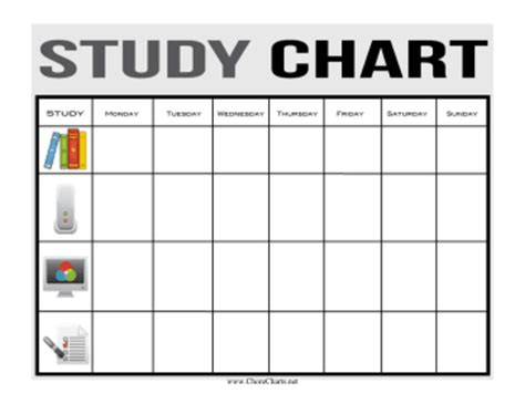 Printable Study Guide Chart Creating A Study Guide Template